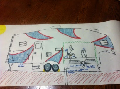 Overall RV Sewer System Diagram
